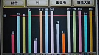 【MHXX/モンハンダブルクロス】先月から今月の武器使用回数を比較・一番使用回数の多かった武器は?『しろのモンハンブログ』
